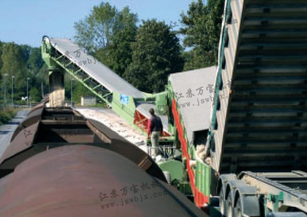 轮胎式移动火车装车机